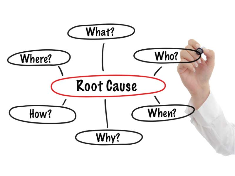 Root cause analysis (RCFA)